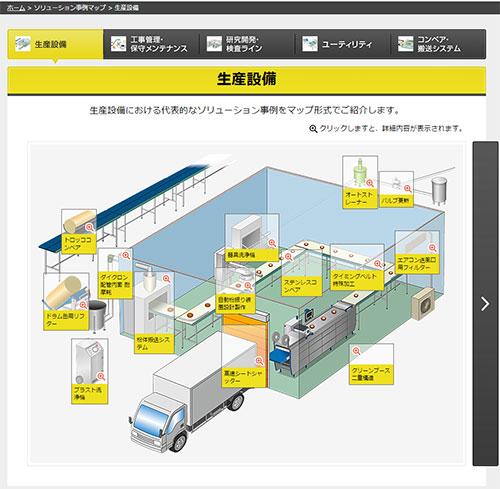 ソリューションマップ2.jpg
