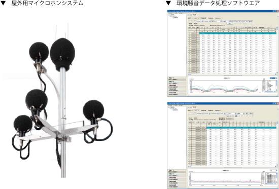 騒音監視システム